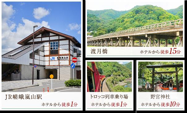 JR嵯峨嵐山駅 渡月橋 トロッコ列車乗り場 野宮神社